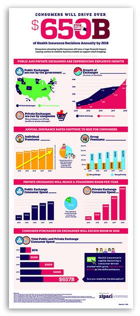 Zipari_infographic_fpo